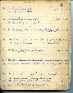 Rhestr/List B 64 to 74